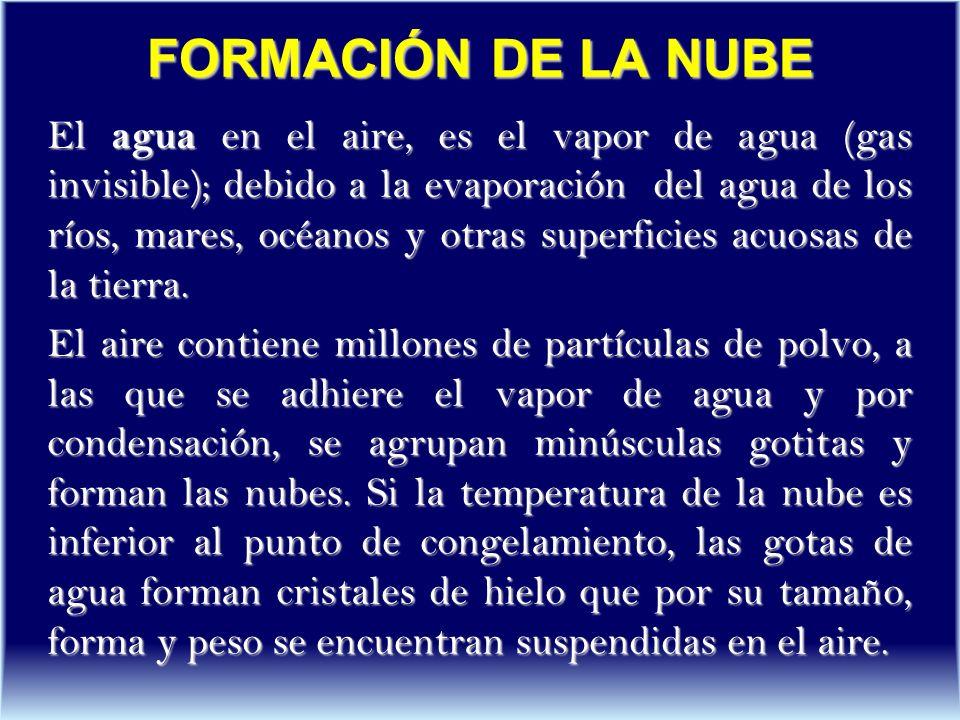 FORMACIÓN DE LA NUBE