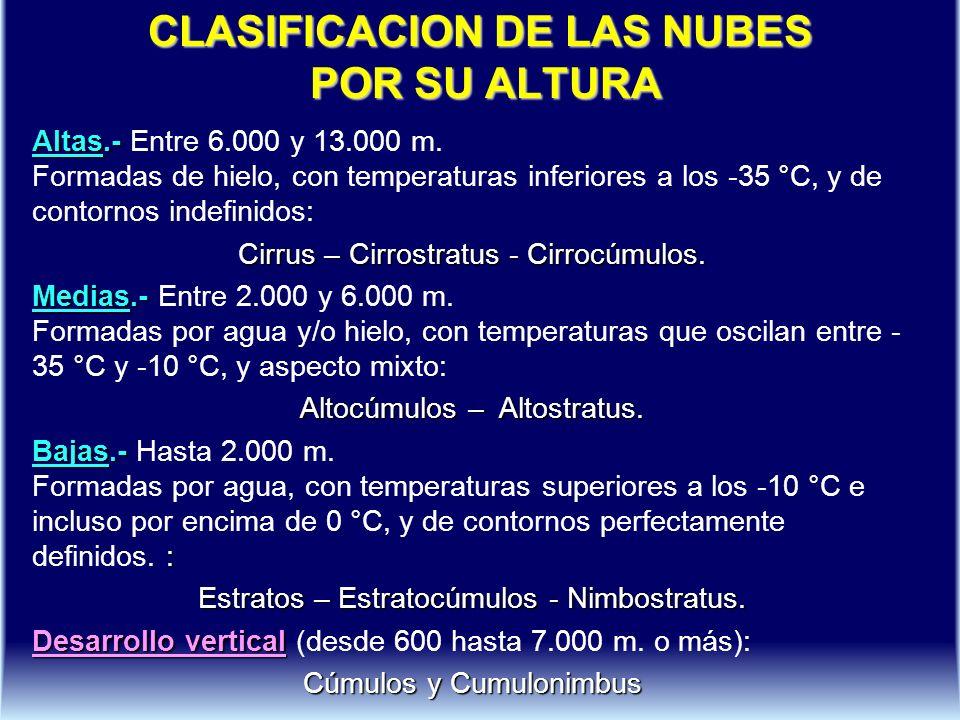 CLASIFICACION DE LAS NUBES POR SU ALTURA