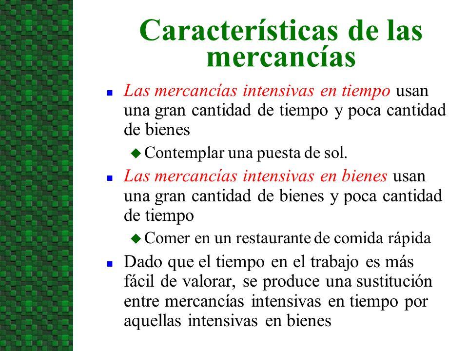 Características de las mercancías