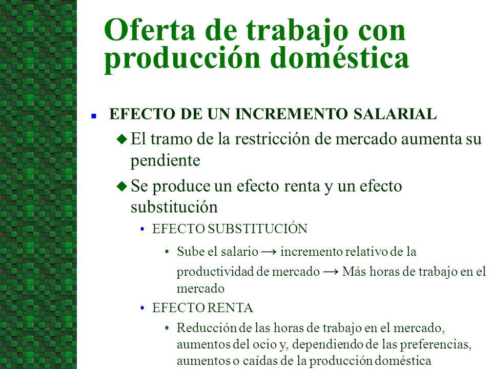 Oferta de trabajo con producción doméstica