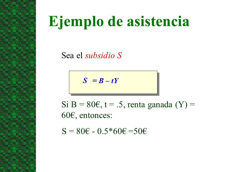Ejemplo de asistencia Sea el subsidio S