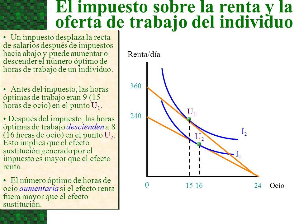 El impuesto sobre la renta y la oferta de trabajo del individuo