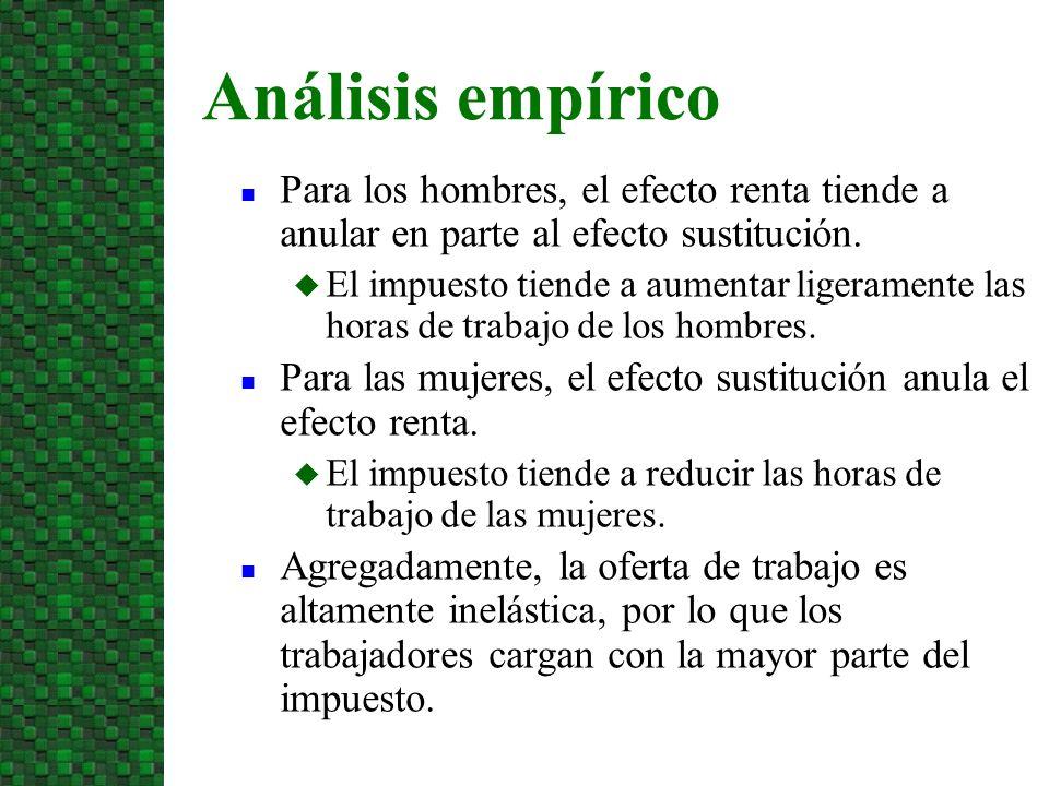 3/24/2017Análisis empírico. Para los hombres, el efecto renta tiende a anular en parte al efecto sustitución.