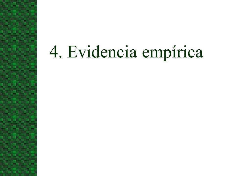 3/24/2017 4. Evidencia empírica