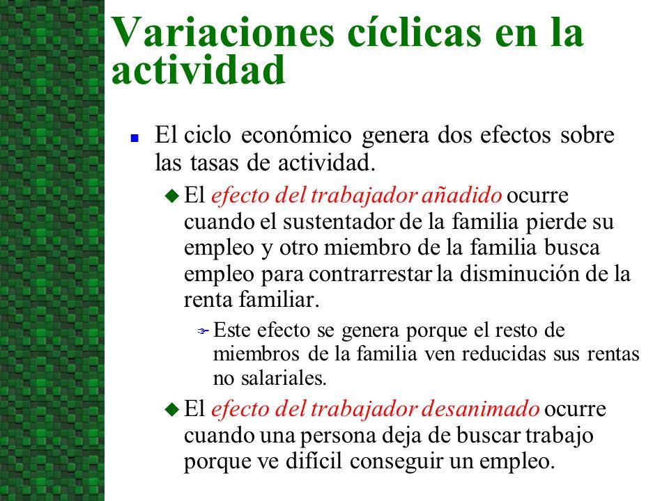 Variaciones cíclicas en la actividad