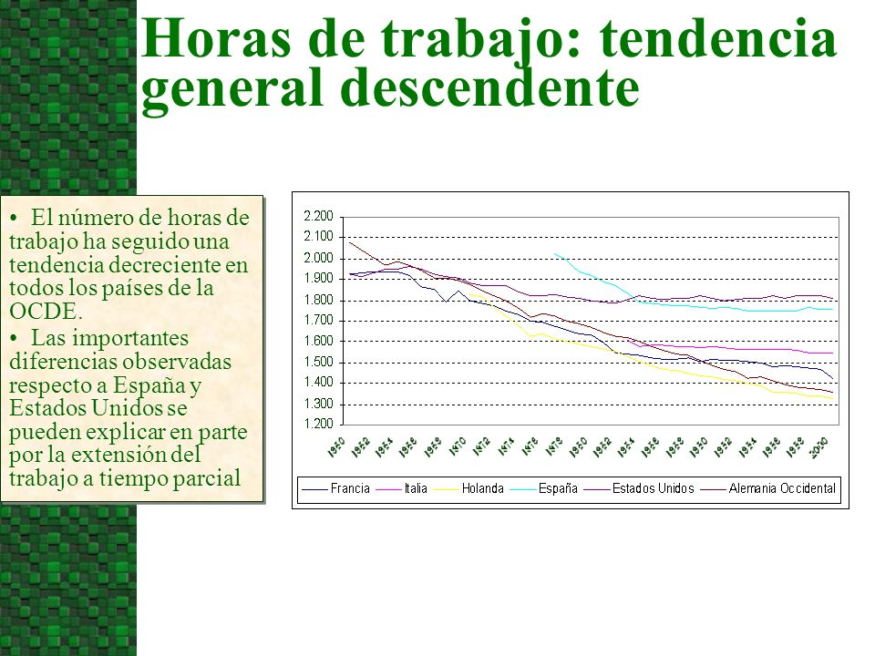Horas de trabajo: tendencia general descendente