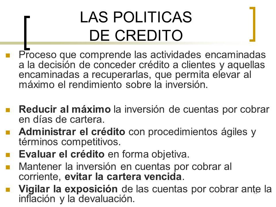 LAS POLITICAS DE CREDITO