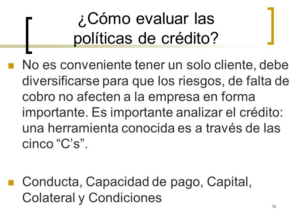 ¿Cómo evaluar las políticas de crédito