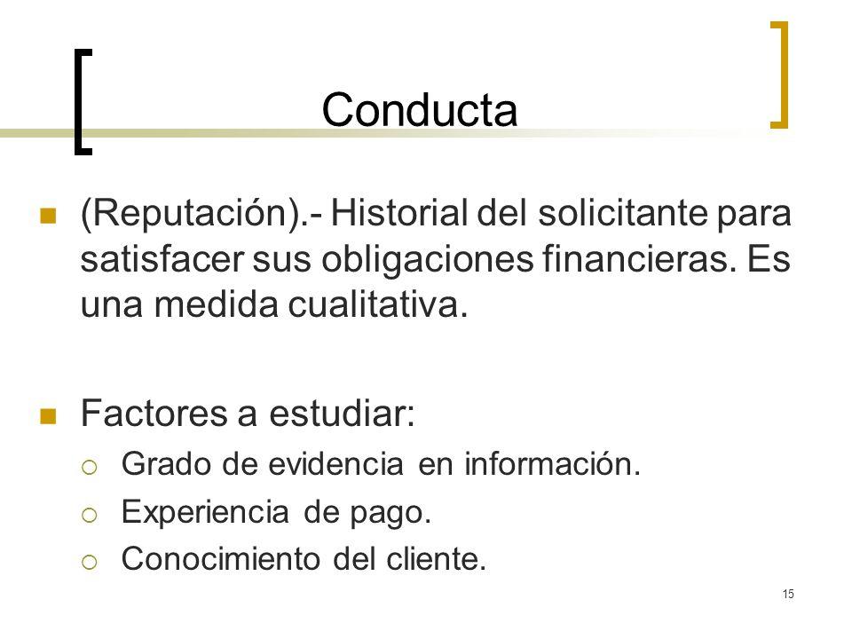 Conducta (Reputación).- Historial del solicitante para satisfacer sus obligaciones financieras. Es una medida cualitativa.