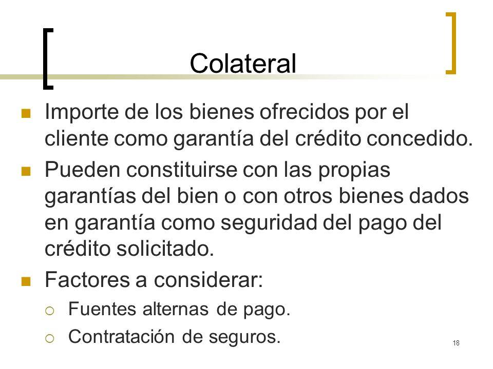 Colateral Importe de los bienes ofrecidos por el cliente como garantía del crédito concedido.