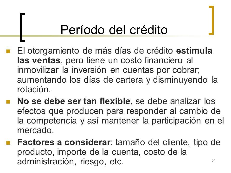 Período del crédito