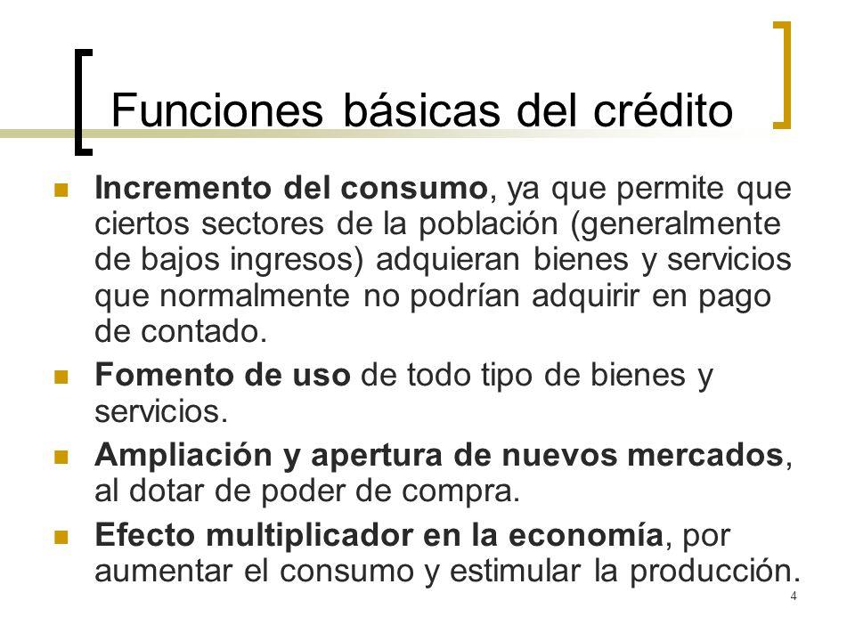 Funciones básicas del crédito