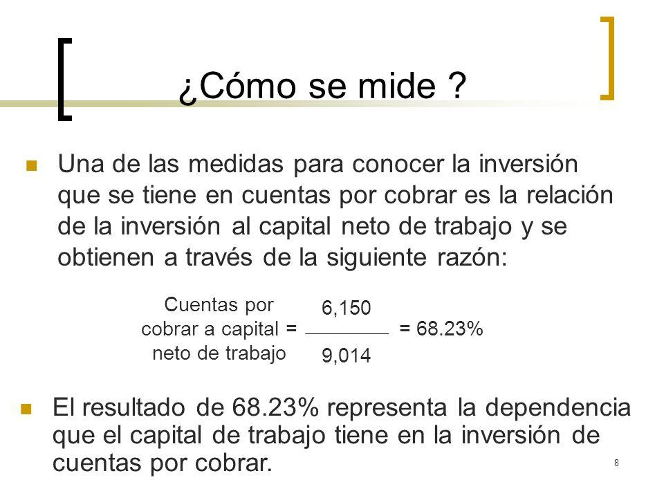 Cuentas por cobrar a capital = neto de trabajo
