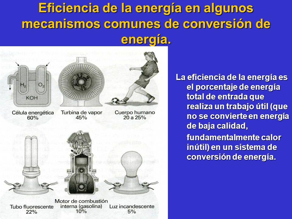Eficiencia de la energía en algunos mecanismos comunes de conversión de energía.