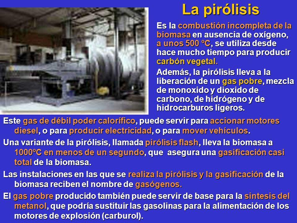 La pirólisis