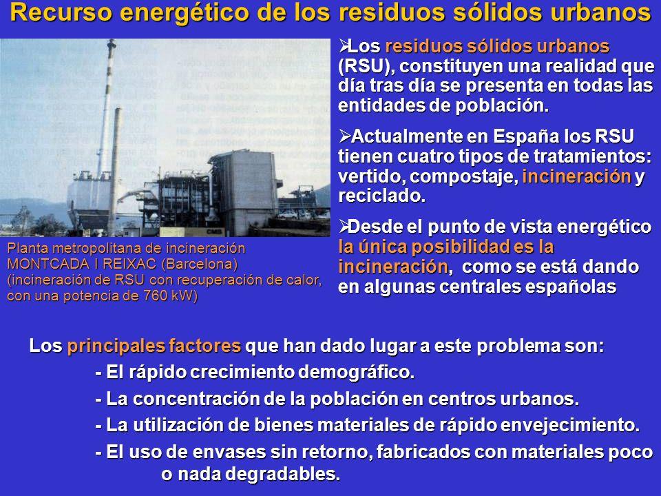 Recurso energético de los residuos sólidos urbanos