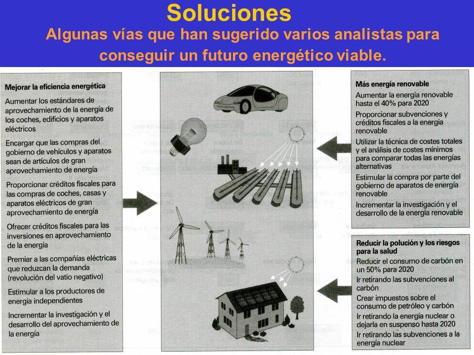 Soluciones Algunas vías que han sugerido varios analistas para