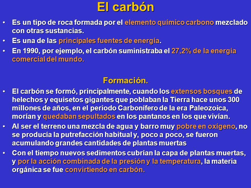 El carbón Es un tipo de roca formada por el elemento químico carbono mezclado con otras sustancias.