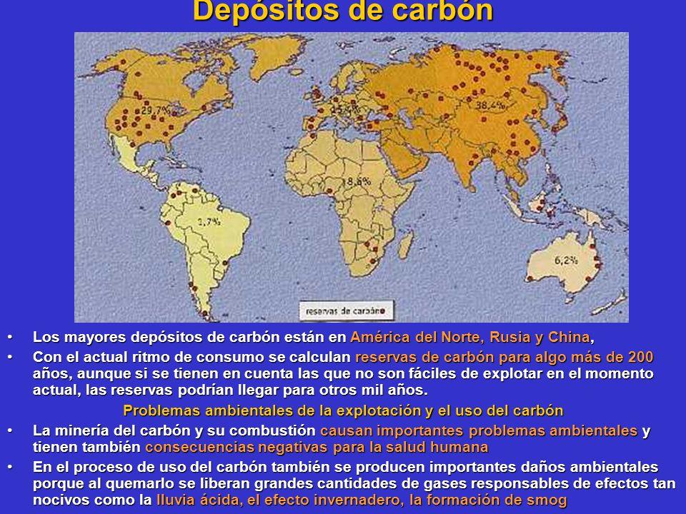 Problemas ambientales de la explotación y el uso del carbón