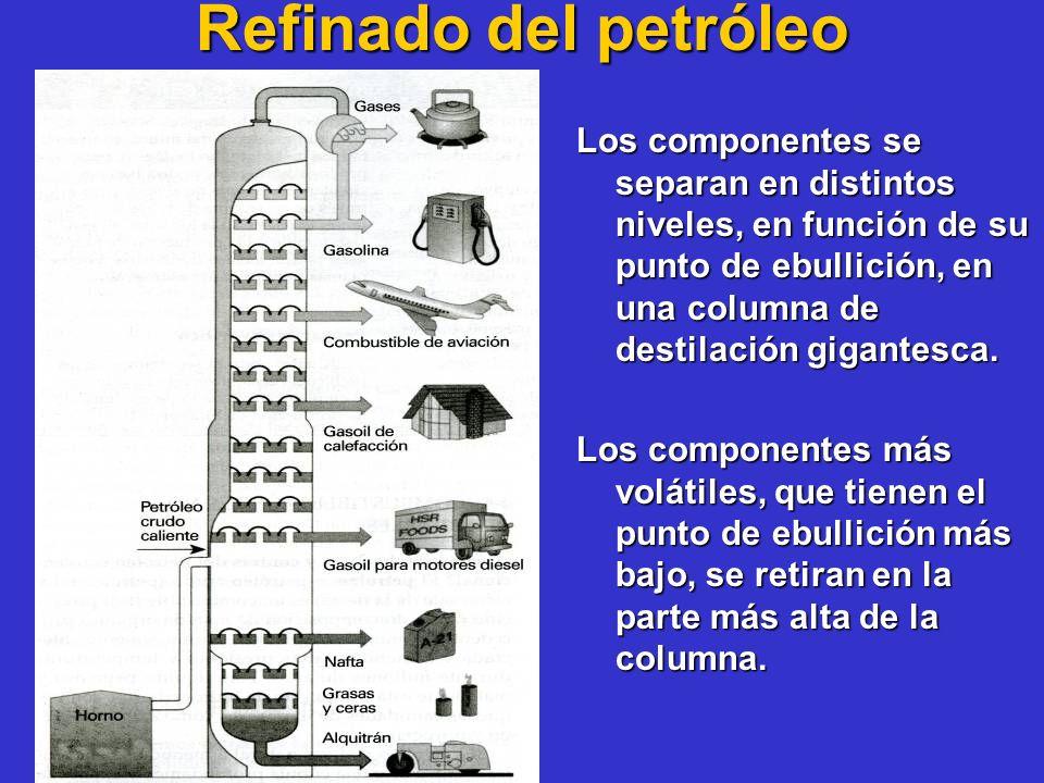 Refinado del petróleo