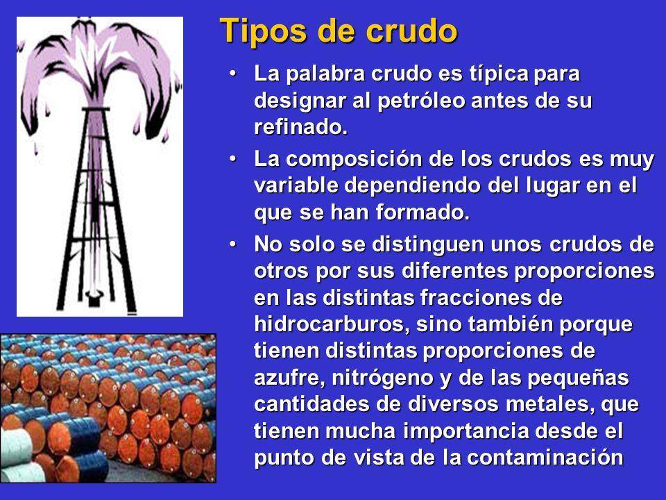 Tipos de crudo La palabra crudo es típica para designar al petróleo antes de su refinado.