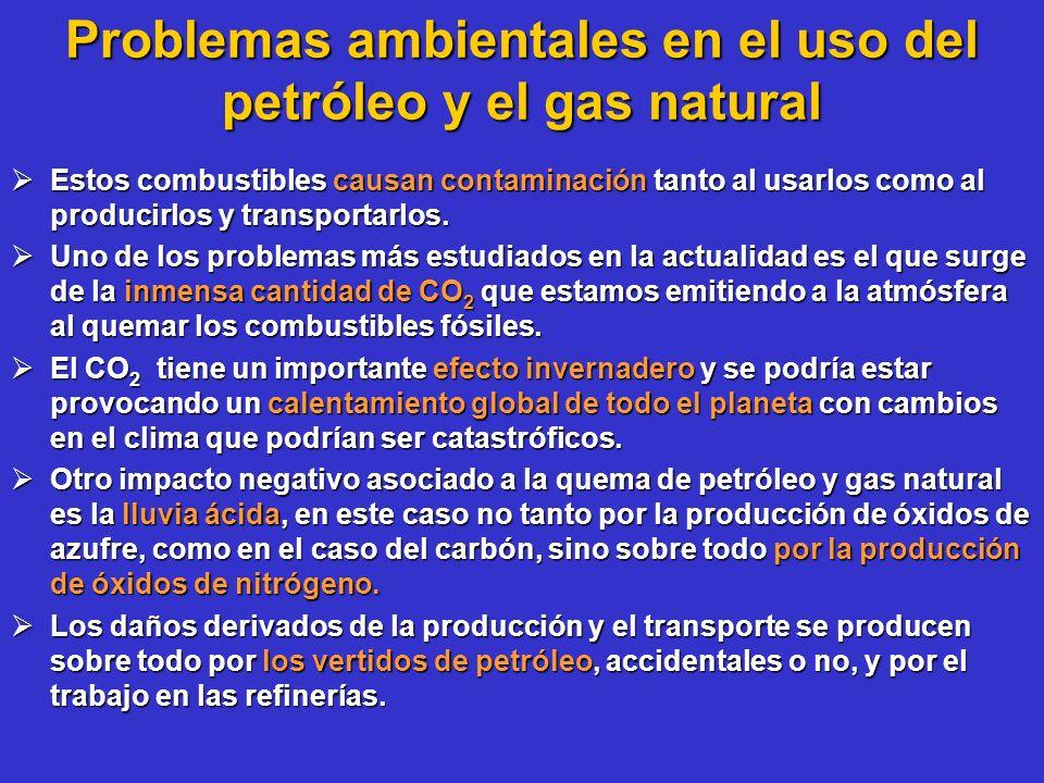 Problemas ambientales en el uso del petróleo y el gas natural