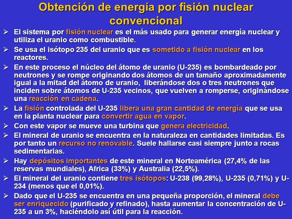 Obtención de energía por fisión nuclear convencional