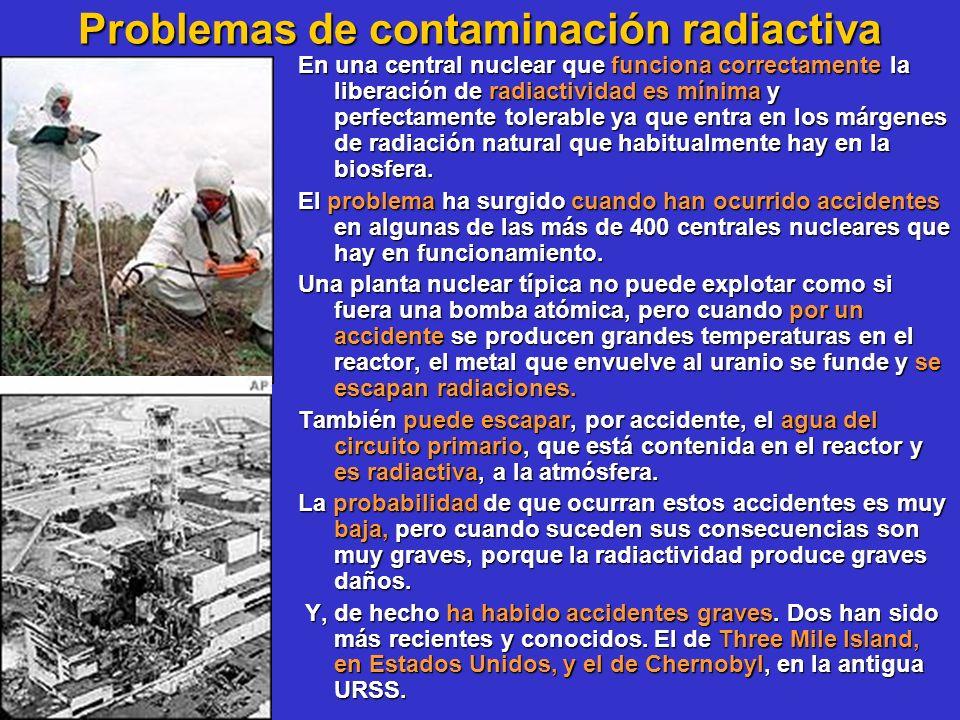 Problemas de contaminación radiactiva