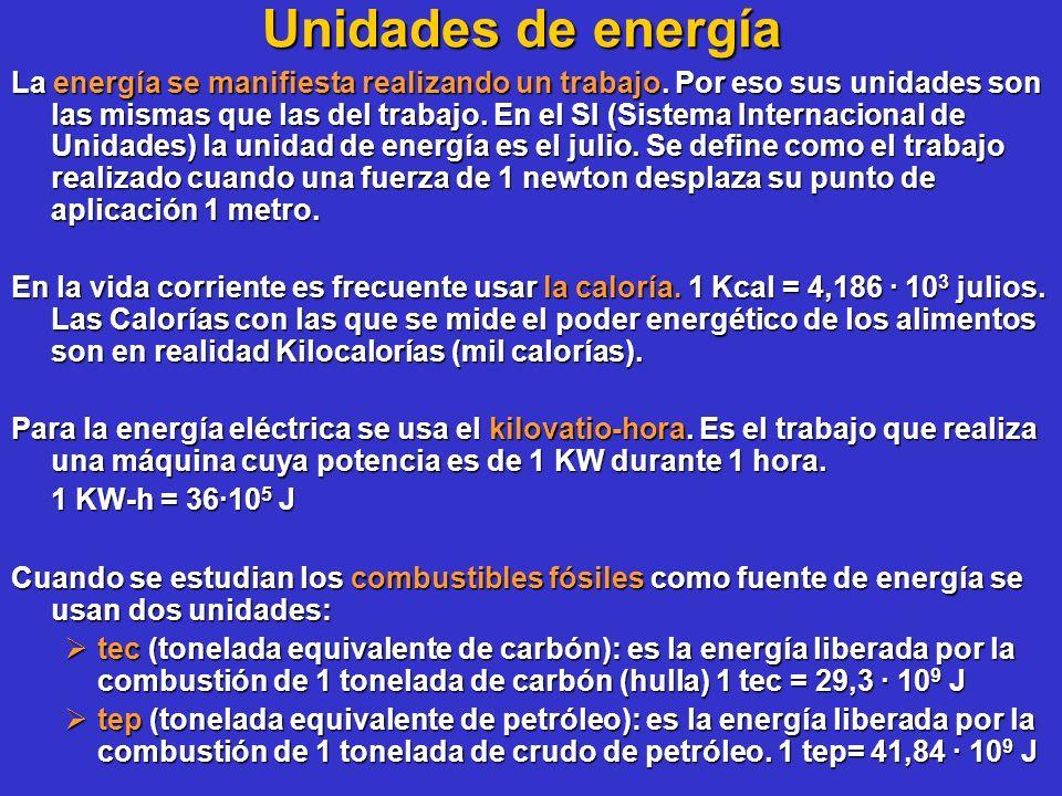 Unidades de energía
