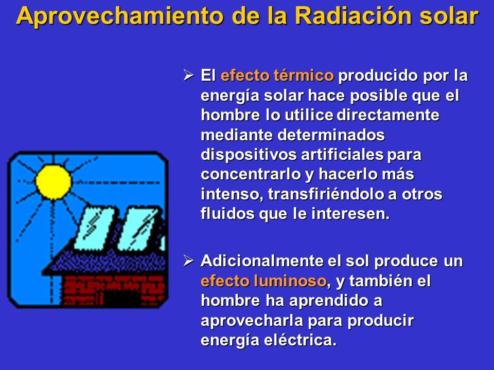 Aprovechamiento de la Radiación solar