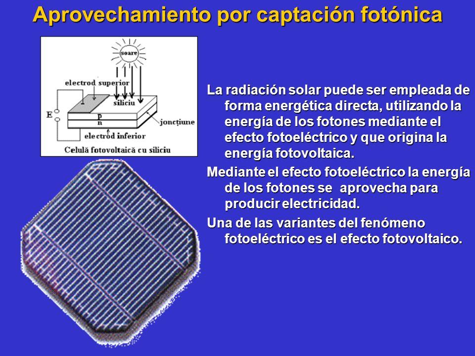 Aprovechamiento por captación fotónica