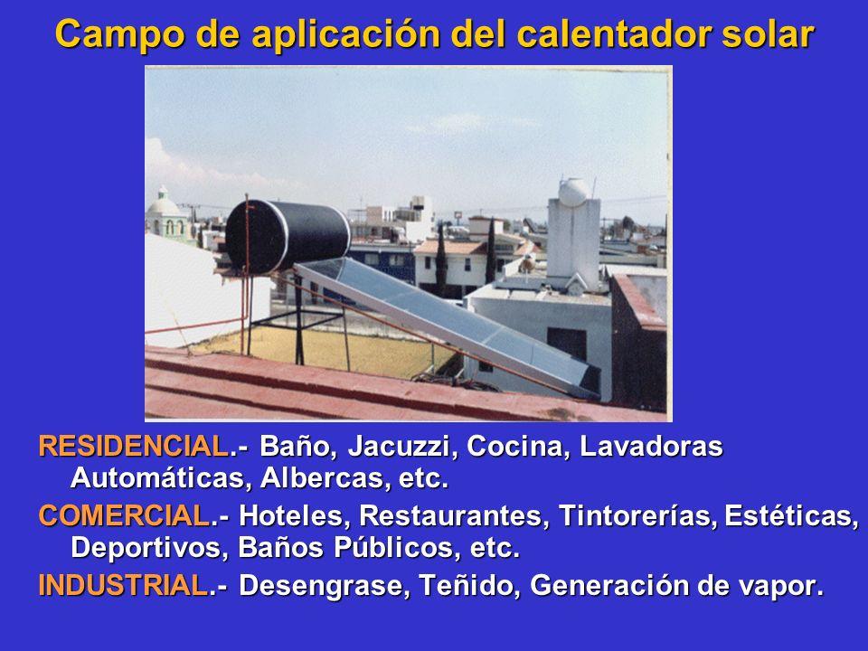 Campo de aplicación del calentador solar