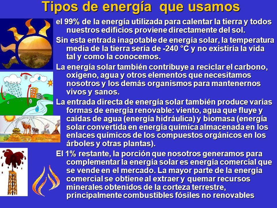 Tipos de energía que usamos