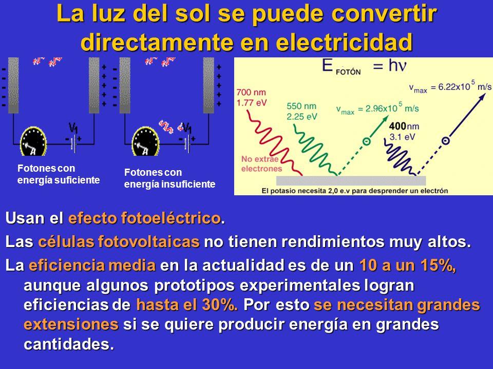 La luz del sol se puede convertir directamente en electricidad