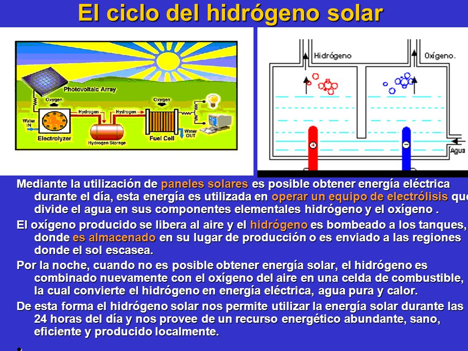 El ciclo del hidrógeno solar