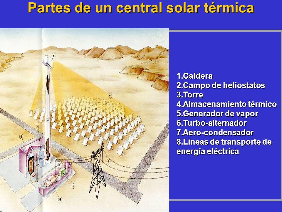 Partes de un central solar térmica