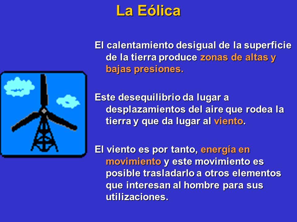 La Eólica El calentamiento desigual de la superficie de la tierra produce zonas de altas y bajas presiones.