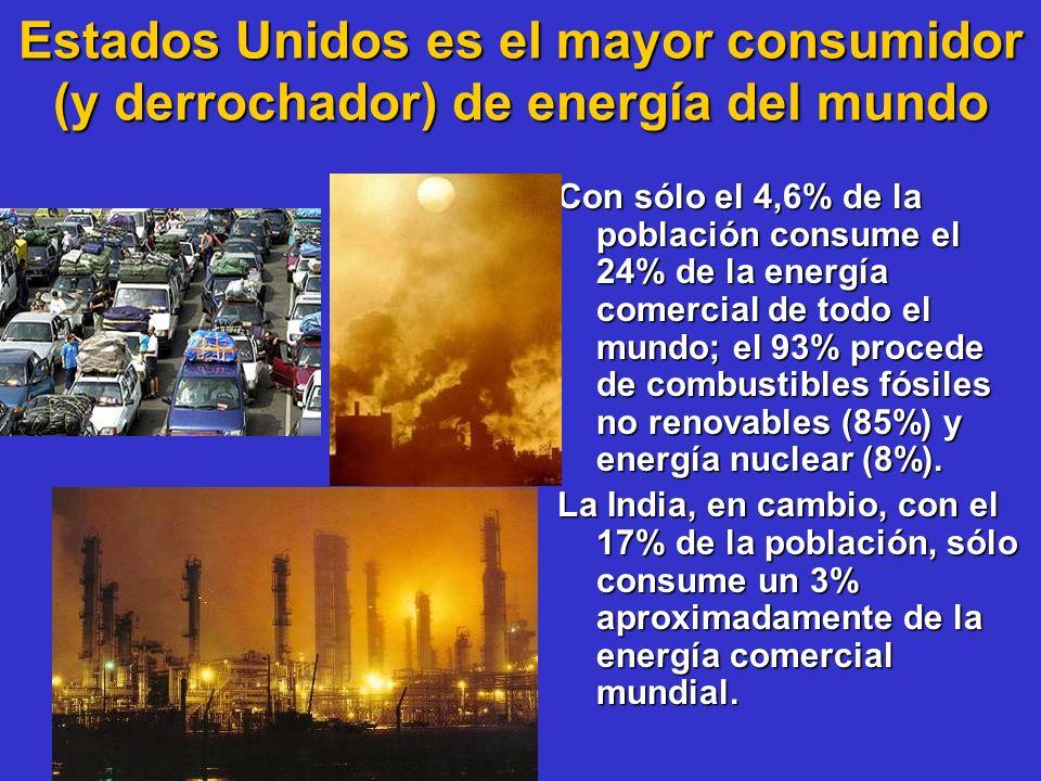 Estados Unidos es el mayor consumidor (y derrochador) de energía del mundo