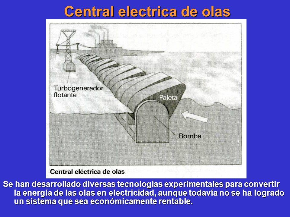 Central electrica de olas