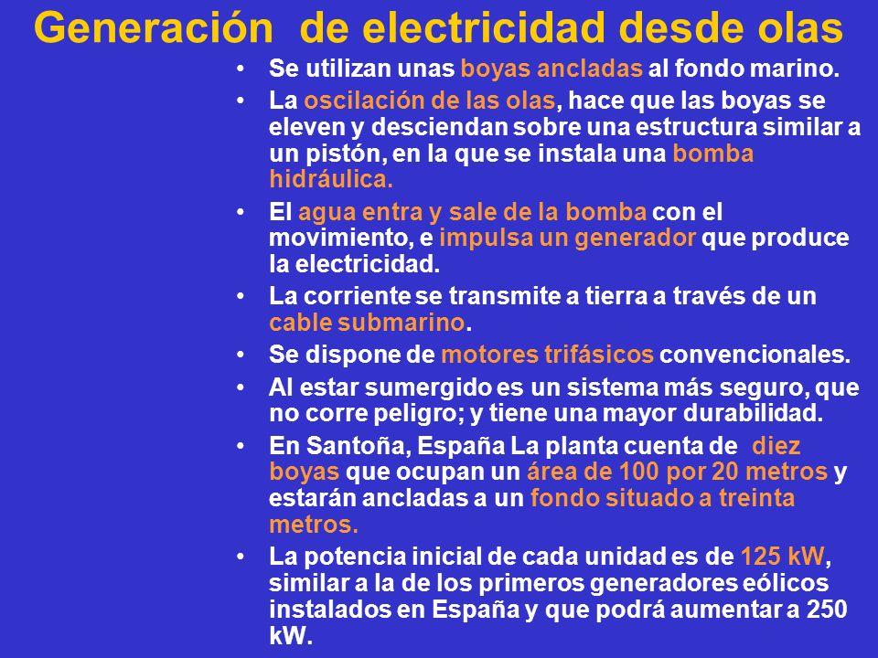 Generación de electricidad desde olas