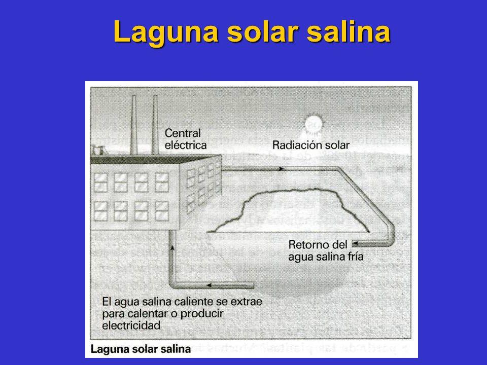 Laguna solar salina