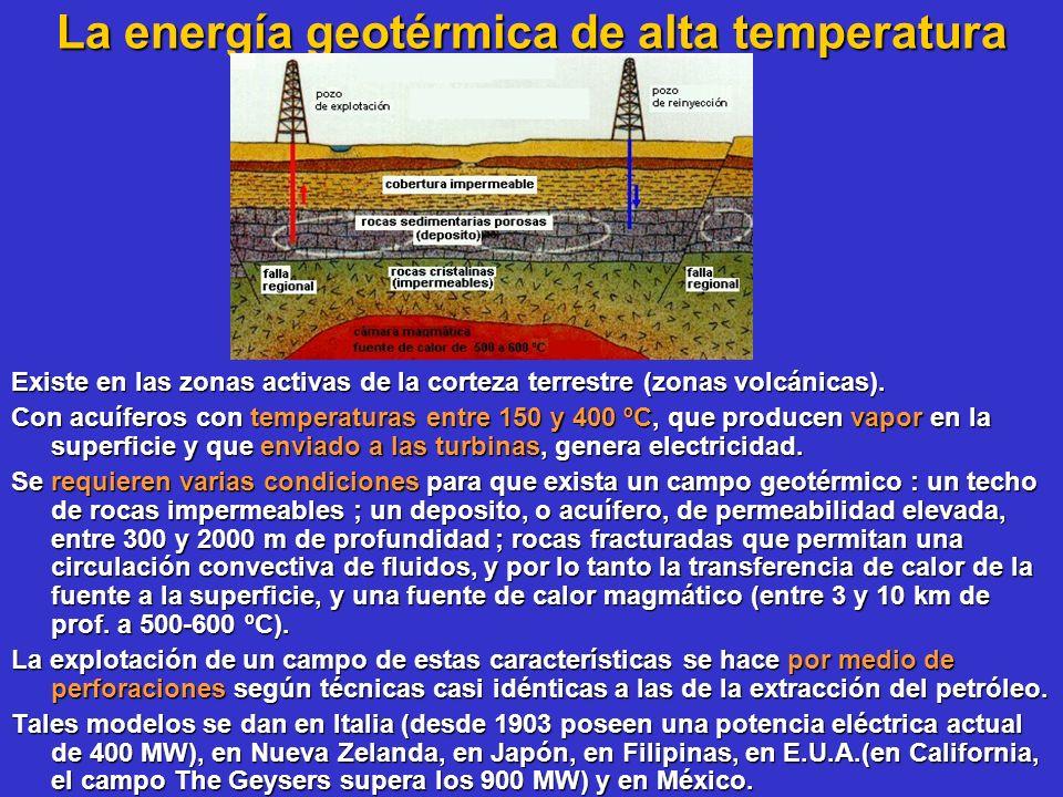 La energía geotérmica de alta temperatura