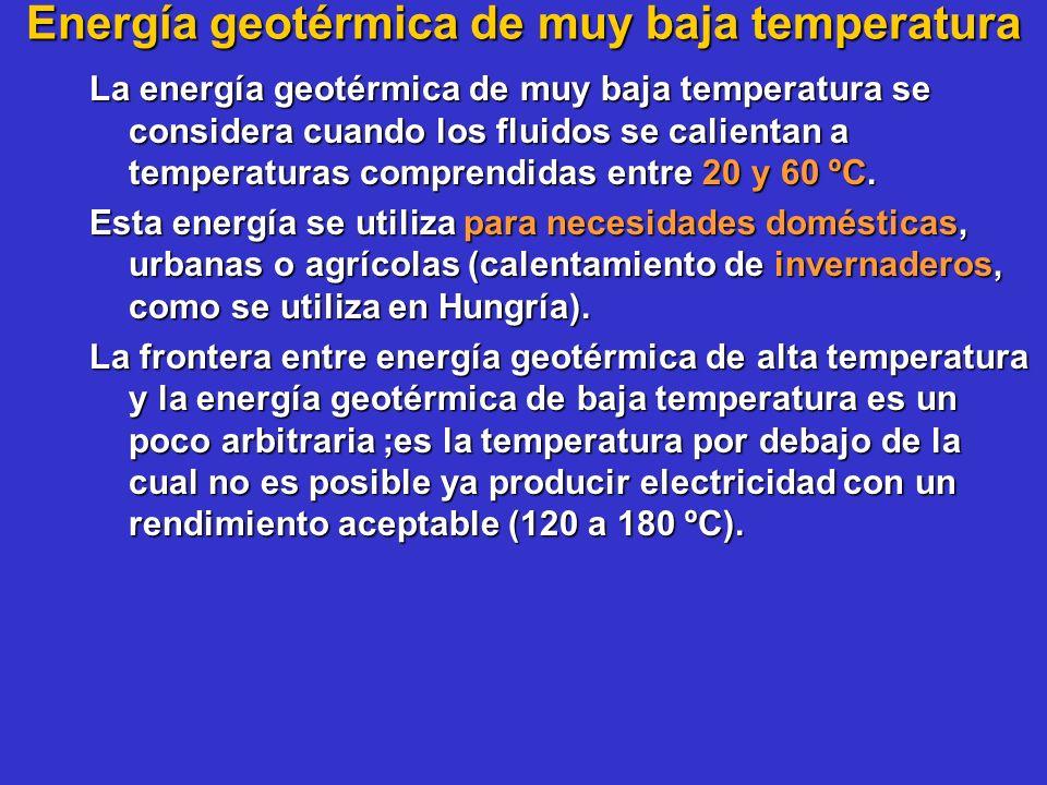 Energía geotérmica de muy baja temperatura