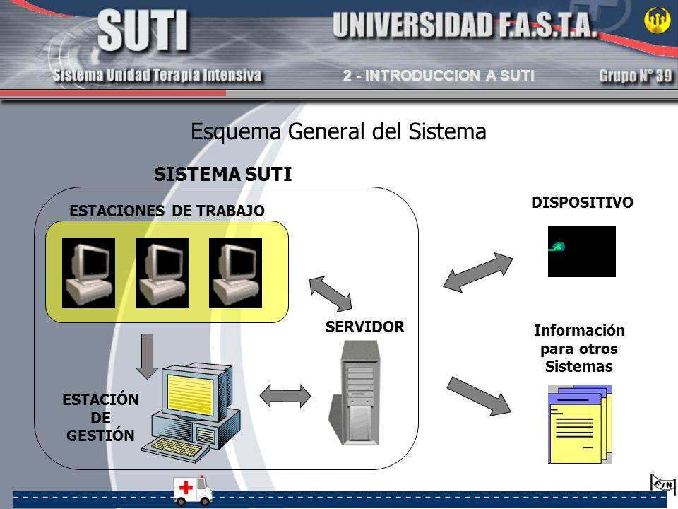 Esquema General del Sistema