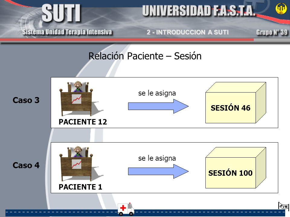 Relación Paciente – Sesión
