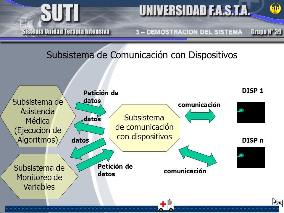 Subsistema de Comunicación con Dispositivos