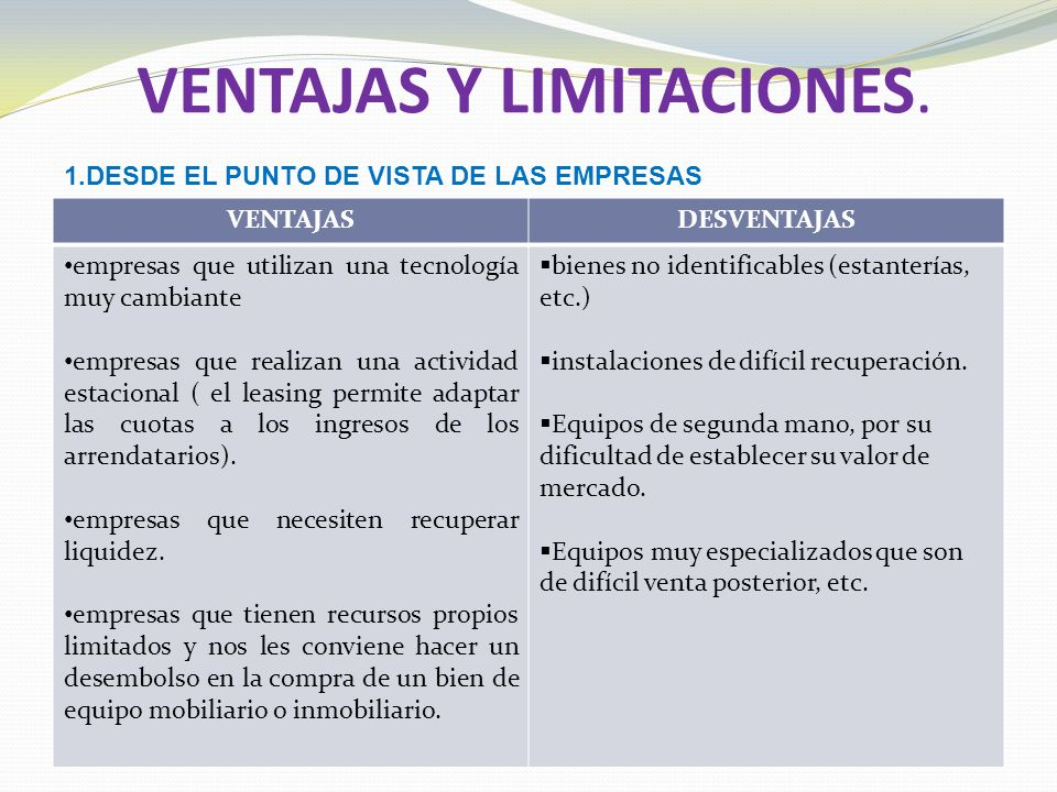 VENTAJAS Y LIMITACIONES.