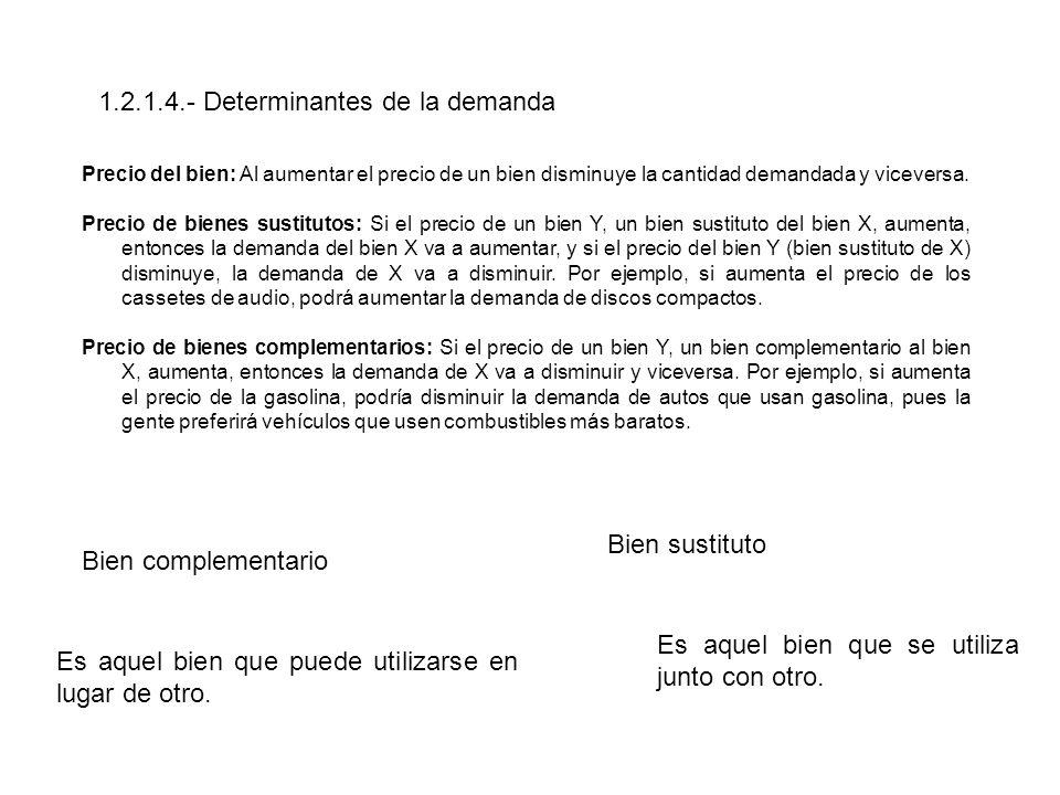 1.2.1.4.- Determinantes de la demanda