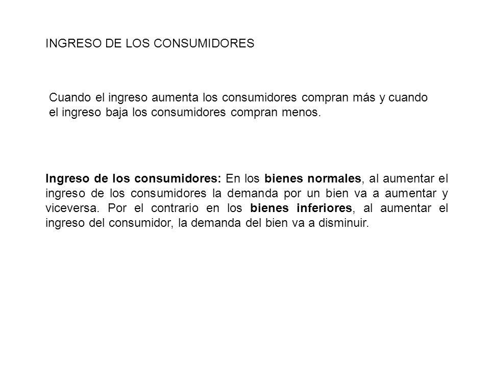 INGRESO DE LOS CONSUMIDORES
