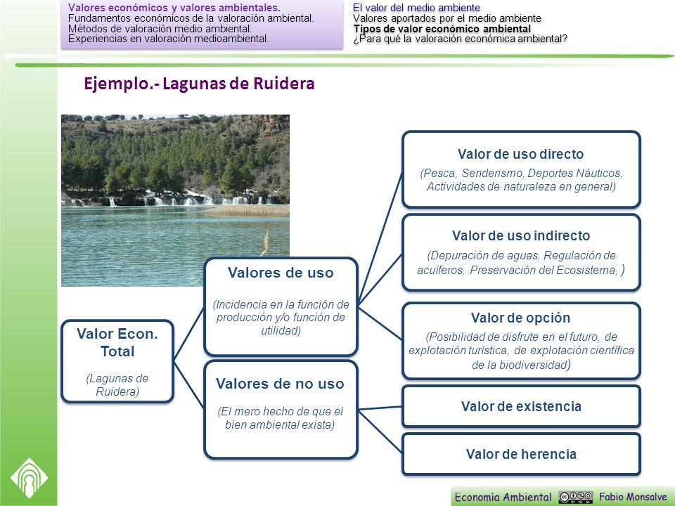 Ejemplo.- Lagunas de Ruidera